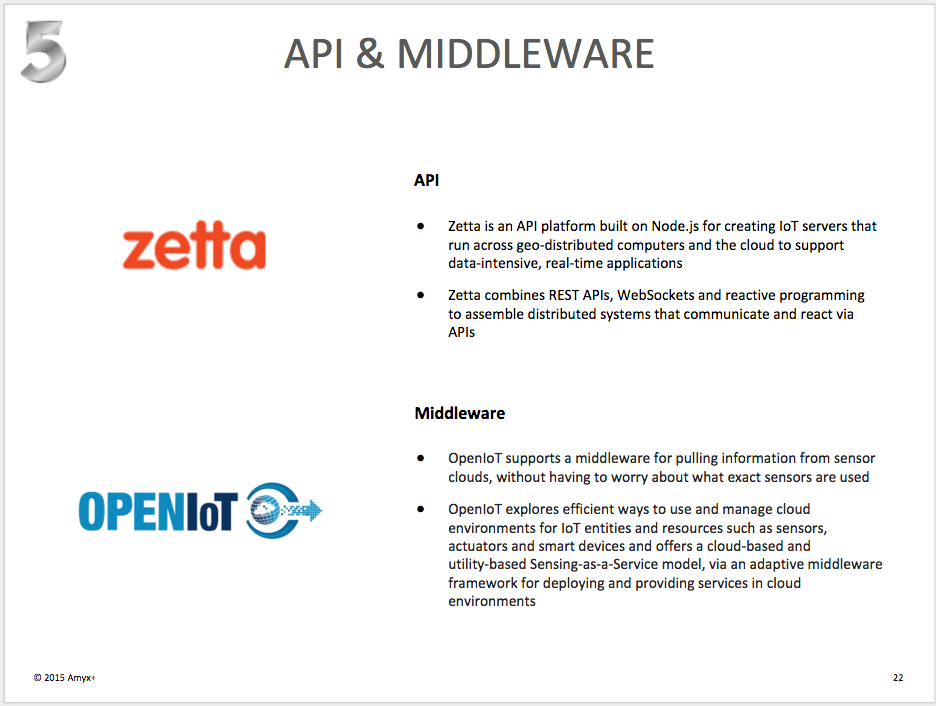 API and Middleware