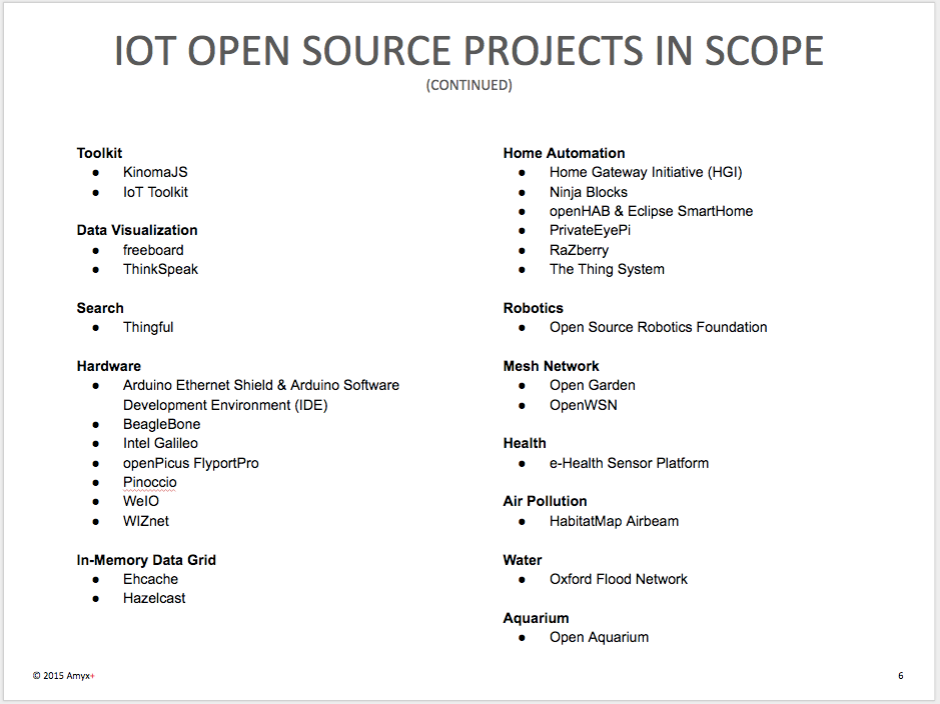 IoT Open Source Projects 2