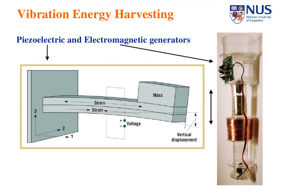Piezoelectric and Electromagnetic Energy Harvesting