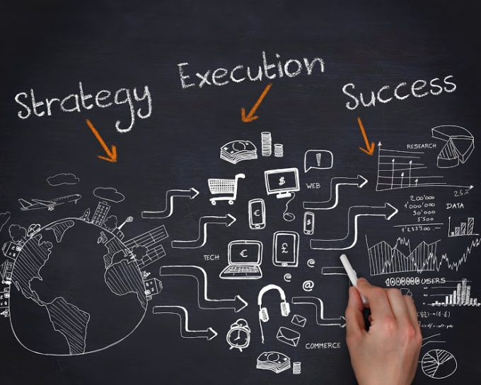 How to Become Great in IoT Strategy and Execution
