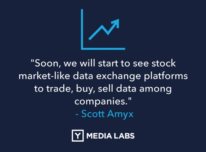 Scott Amyx Predict Stock Market-Like Data Exchage Platforms