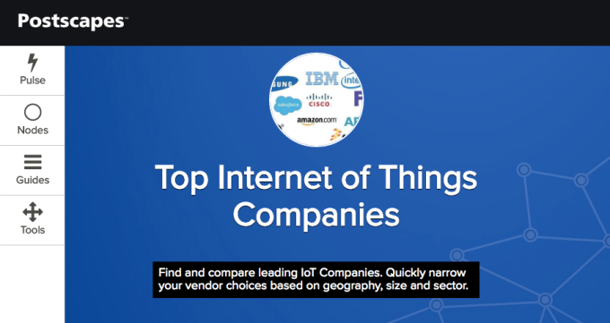 Amyx_Top Internet of Things Companies_IoT