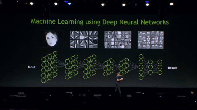 machine-learning-deep-neural-network