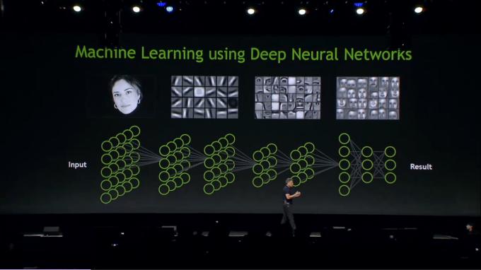 machine-learning-deep-neural-network